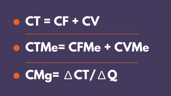 Infografía - fórmulas Costes fijos y variables