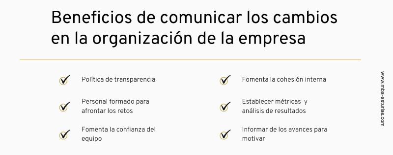 infografía - beneficios de comunicar los cambios en la organización de mi empresa