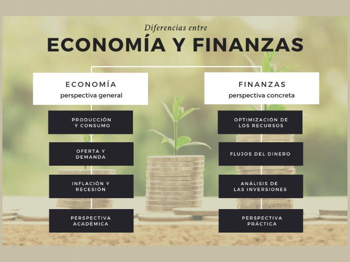 Infografía principales diferencias entre economía y finanzas