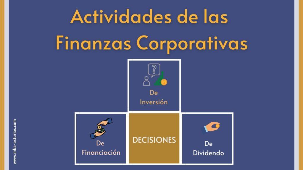 Actividades de las Finanzas Corporativas